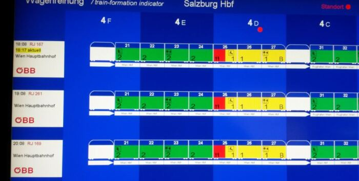 [Salzburg]Screens at Salzburg Hauptbahnhof show details of the next few trains at that platform so that passengers will know precisely where to stand to board their booked carriage or first/second class, or the buffet car or the disabled access area. This reduces dwell time and avoids people having to walk through carriages